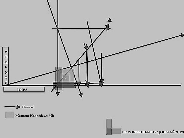 Diagramme N°1 sans valeur mathématique, 2020